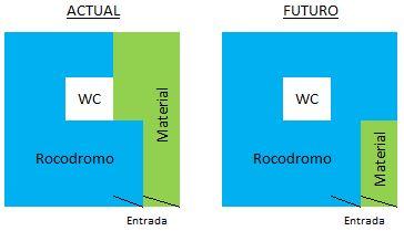 actual-futuro